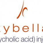 Kybella_Injection_Logo_RGB.155415